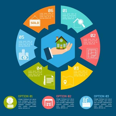 Immobilien Infografik Set mit Tortendiagramm Optionen Vektor-Illustration Standard-Bild - 29454749