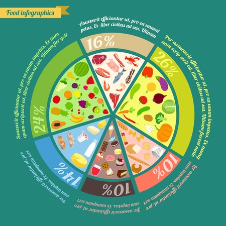 nutrition and health: Food pyramid healthy eating concept pie infographic vector illustration