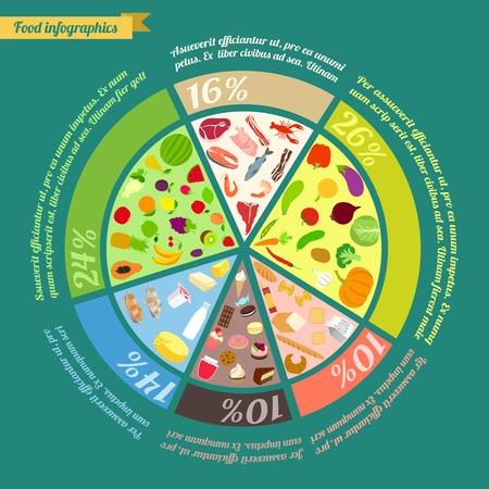 eating food: Piramide alimentare concetto di mangia sano torta infografica illustrazione vettoriale