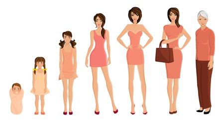 Conjunto de mulheres de envelhecimento de geração diferente isolado na ilustração vetorial de fundo branco