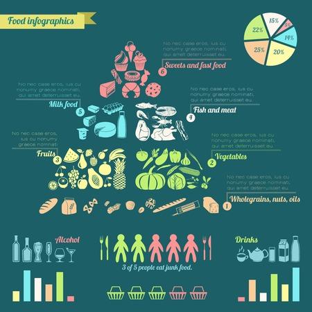 elemento: Piramide alimentare concetto di mangia sano infografica con illustrazione di grafici di vettore.