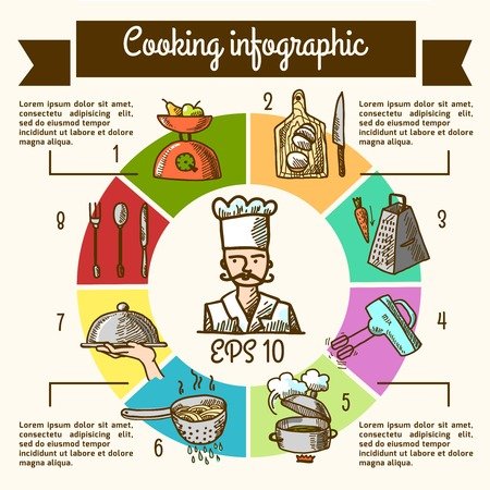 Cooking process delicious food infographic elements sketch vector illustration Vector