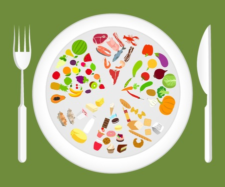plate of food: Food pyramid on plate with fork and knife healthy eating concept vector illustration