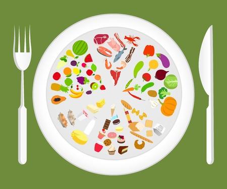 product healthy: Piramide alimentare sul piatto con forchetta e coltello sano illustrazione vettoriale concetto di mangia