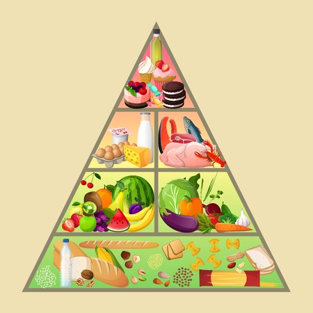 eating pastry: Food pyramid healthy eating diet nutrition concept vector illustration