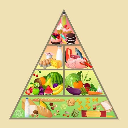 product healthy: Piramide alimentare dieta sana alimentazione illustrazione vettoriale concetto di nutrizione Vettoriali