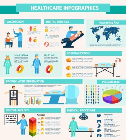 Medische gezondheidszorg vaccinatie tandheelkundige diensten hospitalisatie infographic illustratie