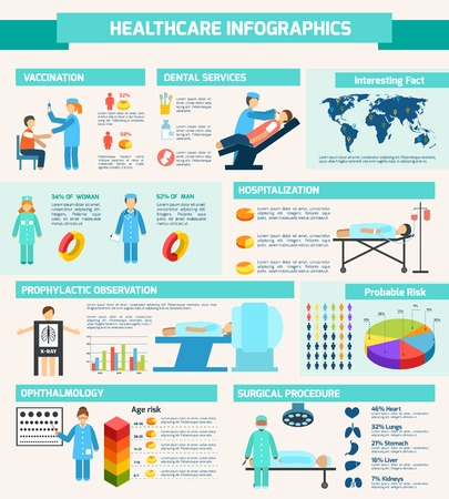 enfermera quirurgica: Vacunaci�n servicios de salud m�dica dental hospitalizaci�n infograf�a ilustraci�n Vectores