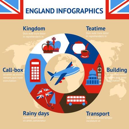 teatime: London England teatime building transport rainy days call-box kingdom infographics vector illustration Illustration