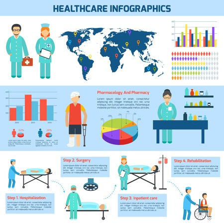 Medical healthcare pharmacology surgery and rehabilitation infographic vector illustration Vector