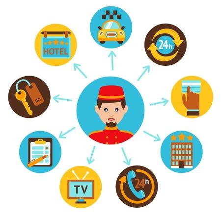 24 시간 집사 수하물 수신 벡터 일러스트와 함께 호텔 여행 룸 숙박 시설의 서비스 infografic 평면 아이콘 조성 포스터 일러스트