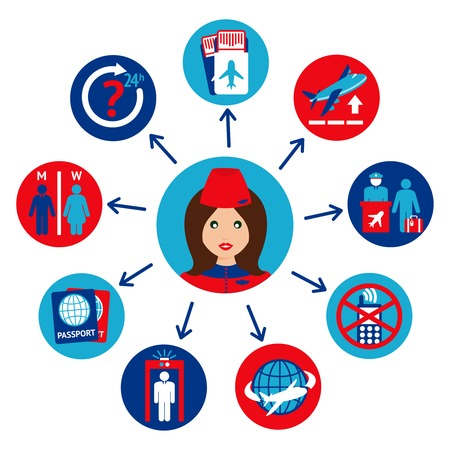 airport lounge: Airport travel icons set with stewardess avatar illustration