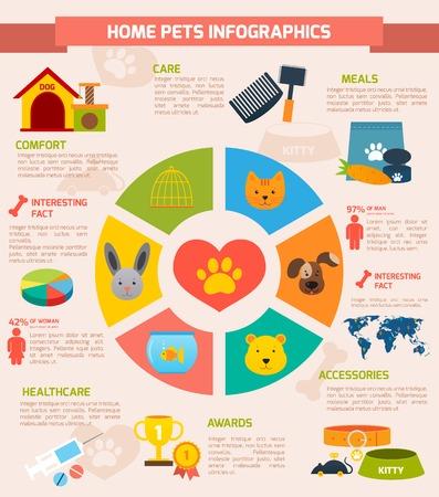 Heimtieren Infografik mit Tortendiagramm und Mahlzeit Zubehör Auszeichnungen Gesundheitspflege Komfort-Elemente Vektor-Illustration gesetzt Vektorgrafik