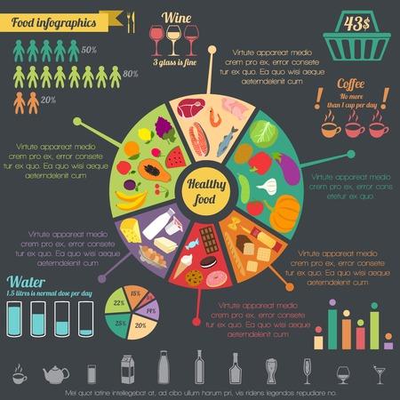 円グラフとアイコンをもつ健康食品コンセプト インフォ グラフィック ベクトル イラスト