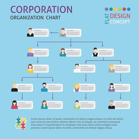Corporate structure organisation chart infographics set vector illustration