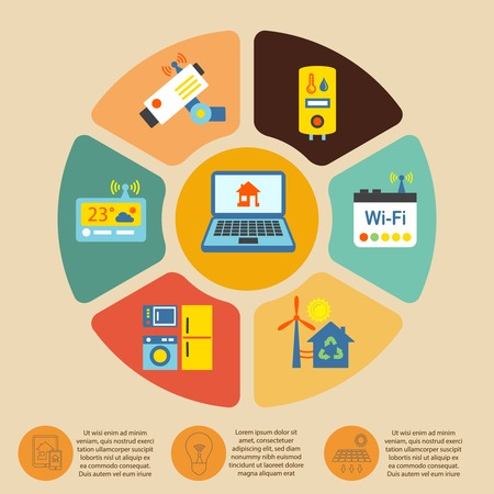 Smart home automation technology infographic elements with pie chart vector illustration