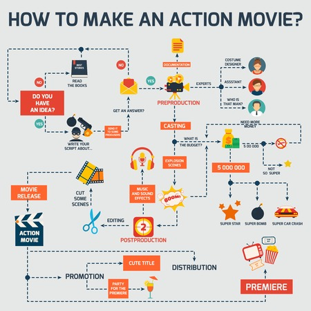 tvset: Action movie cinema production premiere infographic set vector illustration