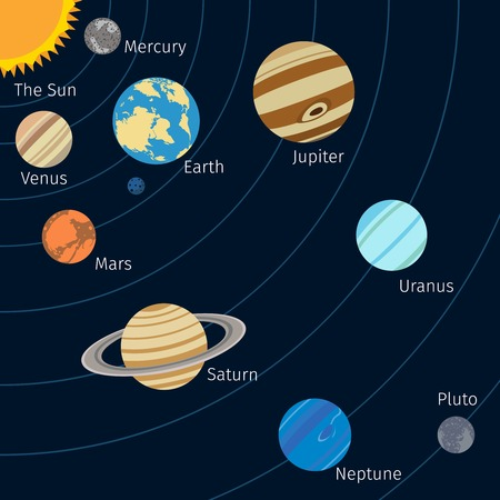 pluto: Solar system background with sun planet orbits and stars vector illustration