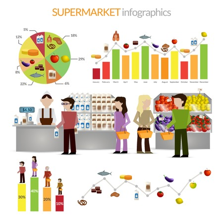 infomation: Supermarket flat elements infographic set with people vector illustration