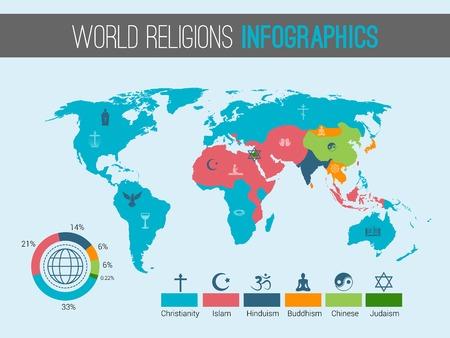 Wereldreligies infographic met cirkeldiagram en kaart vector illustratie.