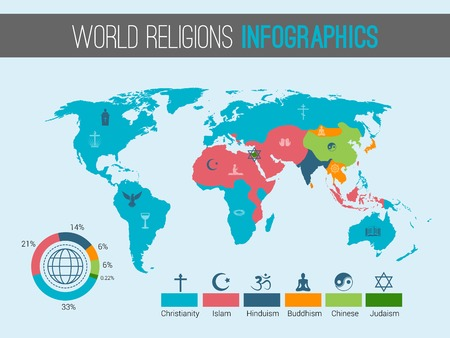religions: World religions infographic with pie chart and map vector illustration.