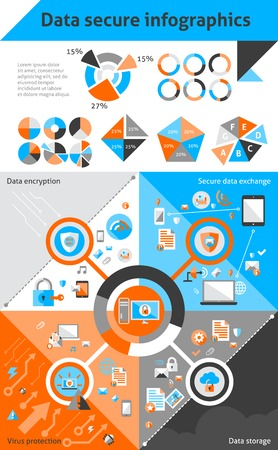 inforgaphic: Computer data protection and secure elements inforgaphic set vector illustration