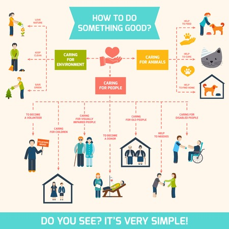 charity collection: Social care responsibility services and volunteer infographic illustration