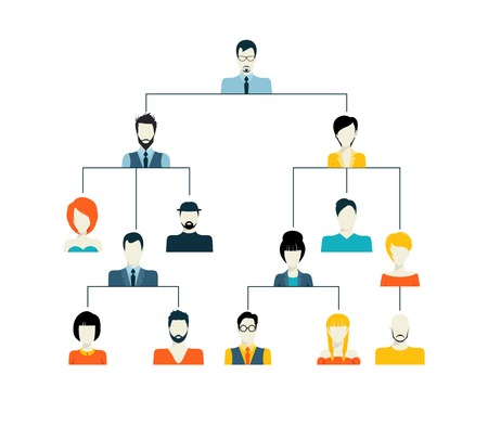 organization design: Avatar hierarchy corporate organisation structure family tree generation connection concept vector illustration Illustration