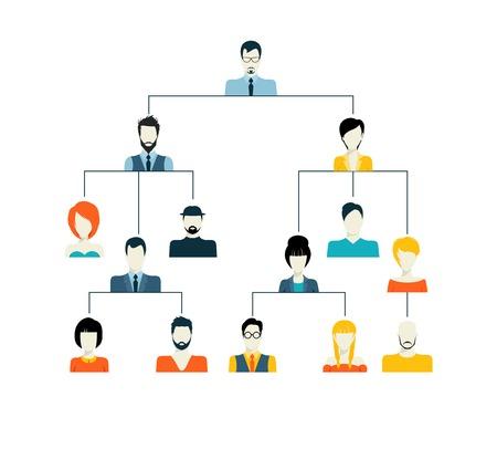 Hiérarchie Avatar structure de l'organisation des entreprises notion vecteur de connexion de génération d'arbre de famille illustration Banque d'images - 32941189