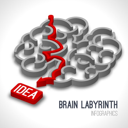 leading: Brain labyrinth infographics set with red arrow thinking process leading to idea vector illustration