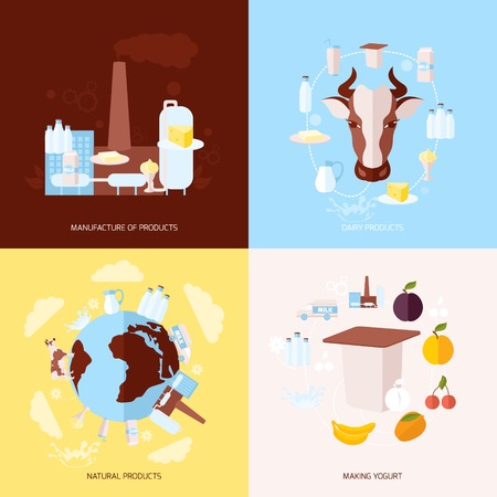 making: Milk dairy product flat icons set with manufacture natural making yoghurt isolated vector illustration