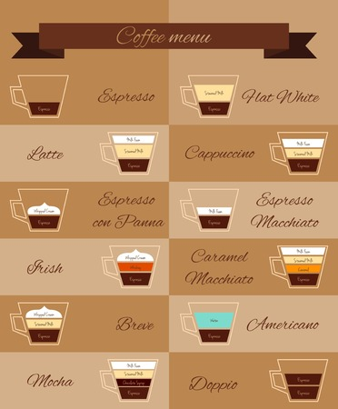 Coffee menu decorative icons set with mocha doppio irish panna isolated vector illustration