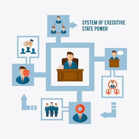 Sistema de ejecutivo concepto poder estatal con elementos de gestión corporativa ilustración vectorial plana