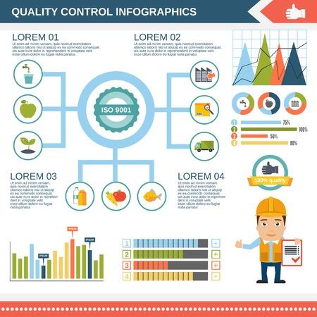 品質管理製品水建設インフォ グラフィック グラフやダイアグラム テンプレート ベクトル イラスト入り