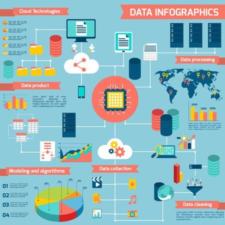 mapa de procesos: Datos conjunto infografía con el modelado de proceso de datos y algoritmos de las tecnologías de nube ilustración vectorial Vectores