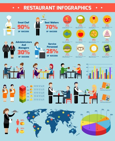 commercial kitchen: Restaurant employees and visitors infographic set with charts and world map vector illustration