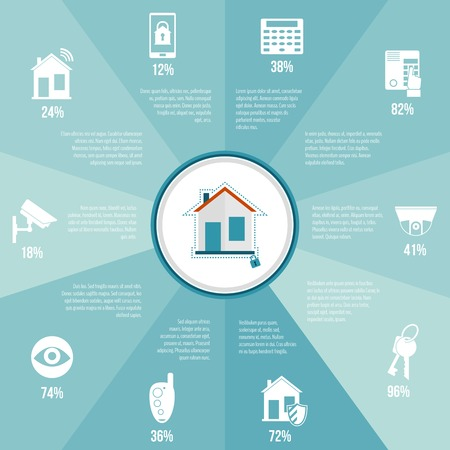 controlling: Home security infographics set with safety and protection burglar alarm system vector illustration
