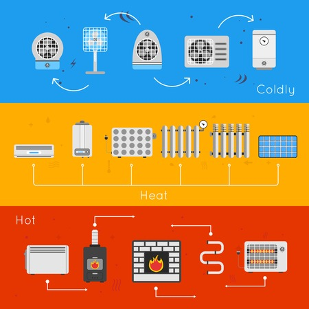 Heating and cooling flat banner set with coldly heat hot isolated vector illustration.