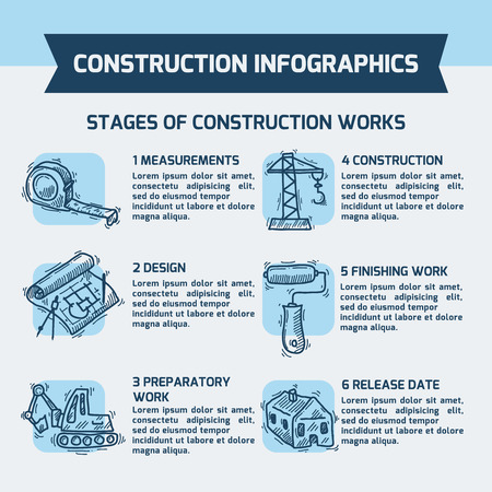 preparatory: Construction stages infographics sketch set with measurement design preparatory finishing works delease date elements vector illustration