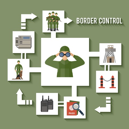migration: Border guard checkpoint frontier migration authorities icon flat set vector illustration