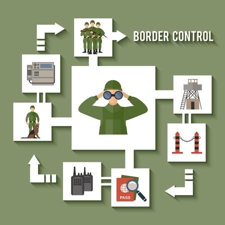 autoridades: Frontera autoridades migratorias guardia fronteriza puesto de control conjunto del icono del plano ilustraci�n vectorial