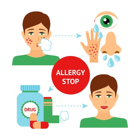 asthma inhaler: Allergy prevention concept with sick and healthy person symptoms and drugs vector illustration