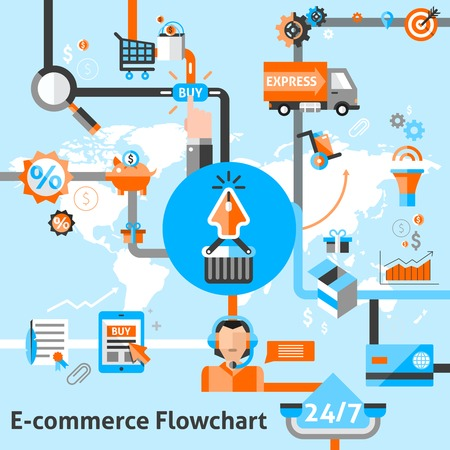 bank cart: E-commerce flowchart with online order store and shipping decorative icons vector illustration