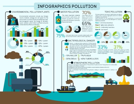bacteriological: Environmental contamination and chemical pollution infographics set with charts vector illustration