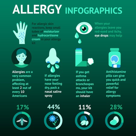 Animal flower food insect allergy infographics set with charts vector illustration Illustration