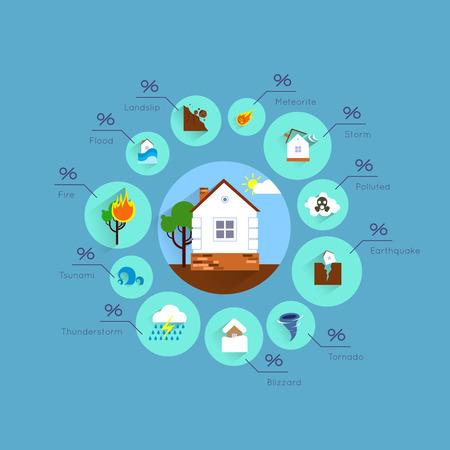 Infografía desastre Natural conjunto con la casa y la catástrofe elementos ilustración vectorial