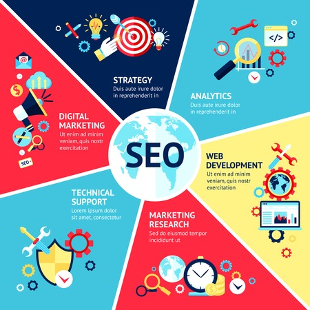 Seo infographic set met Strategy Analytics technische ondersteuning web development symbolen vector illustratie