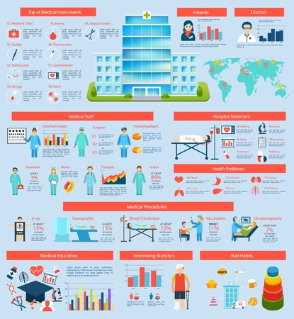 patient doctor: Medical infographic set with mobile medicine hospital equipment and procedures elements charts and world map vector illustration