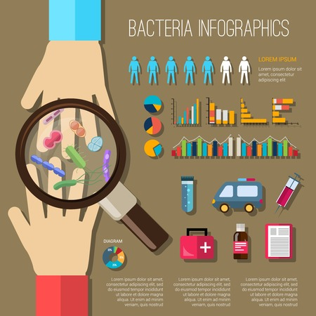 Bacteria infographics set with hands magnifier medical elements and charts vector illustration Illustration