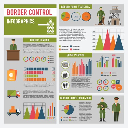 Border guard profession statistics secret service control infographics set with charts vector illustration
